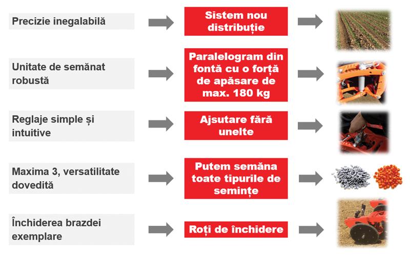 IPSO poza int articol