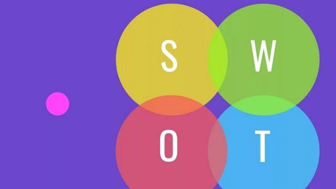 Analiza-SWOT