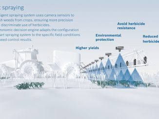 Bosch and BASF establish joint venture for digital technologies in the agricultural sector